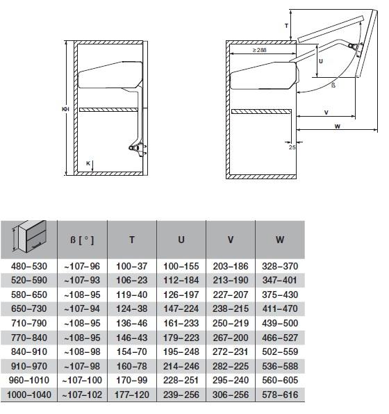 технические параметры установки подъёмника FREE FOLD